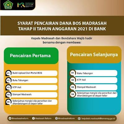 Syarat Pencairan Dana Bos Tahap 2 Madrasah 2021