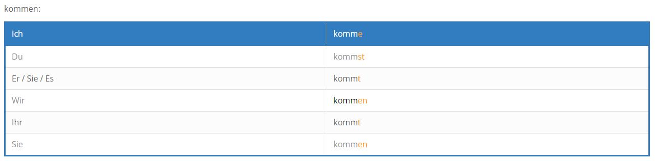 Động từ tiếng Đức