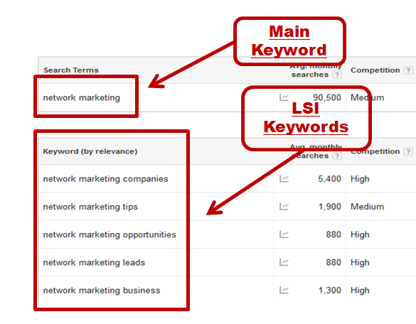 lsi means, pawan seo world, pawan sharma bhardwaj, google seo expert, google seo , lsi keywords, lsi tricks, lsi keywords, lsi titles, latent semantic indexing, main keywords,lsi keywords, google lsi , latent, latent semantic, latent semantic analysis, lsi in seo, google expert, google boy, google expert in delhi, google expert blog, google expert blog in india