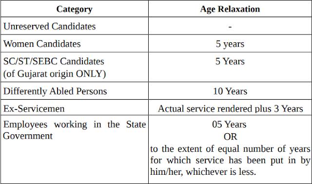 Gujarat High Court Recruitment 20172018 Ghc 284 Dsobailiffsteno