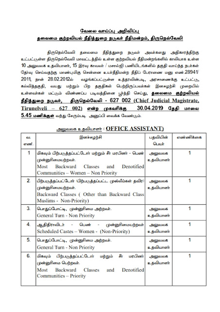 Recruitment of various posts in District Court, Tirunelveli