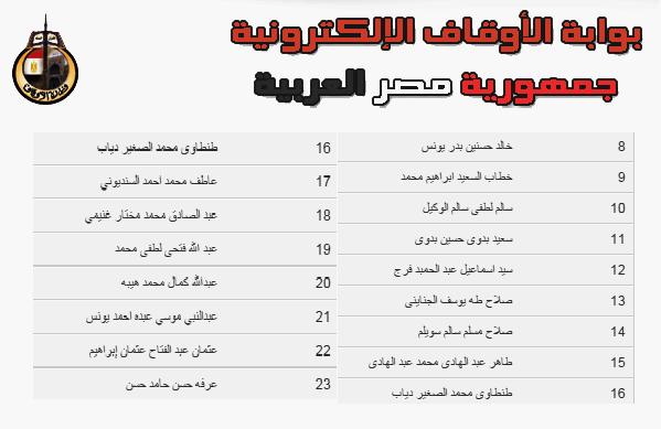 وزارة الاوقاف تنشر اسماء المعينين رسميا بوظائف المسابقة رقم 1 لسنة 2015 ومواعيد تقديم مسوغات التعييين هنا