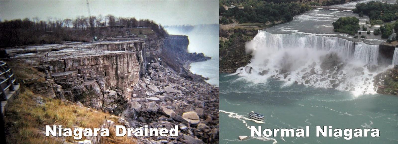 Wfw Niagara Falls Titan Times Online