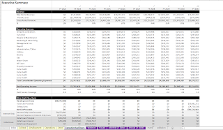 mixed-use real estate income statement