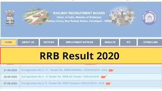 RRB Result 2021 On Naukri Hunger
