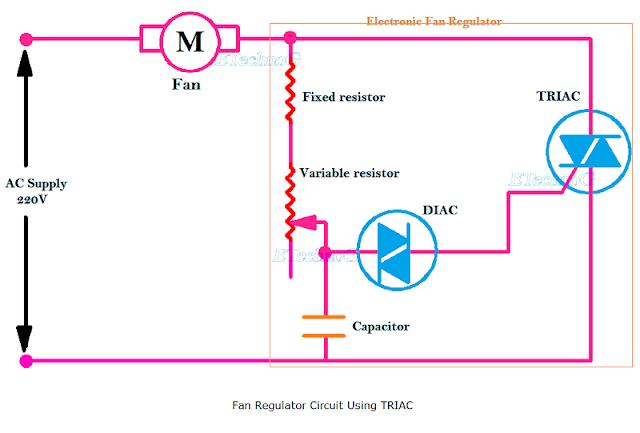 Electric Fan Motor Speed Control Circuit Using TRIAC
