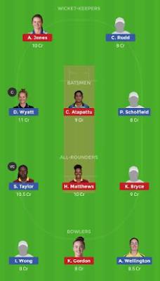 SV vs LL dream 11 team | LL vs SV