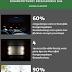 Ερευνα: Ο θεσμός του  Φεστιβάλ Κινηματογράφου Θεσ/νίκης επηρεάζει τους θεατές του