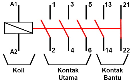 simbol kontaktor