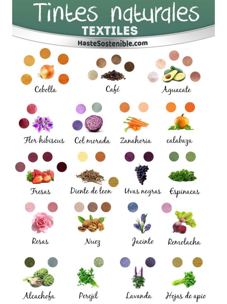 Cómo teñir telas con tintes naturales ¡Tintes 100% ecológicos!_11
