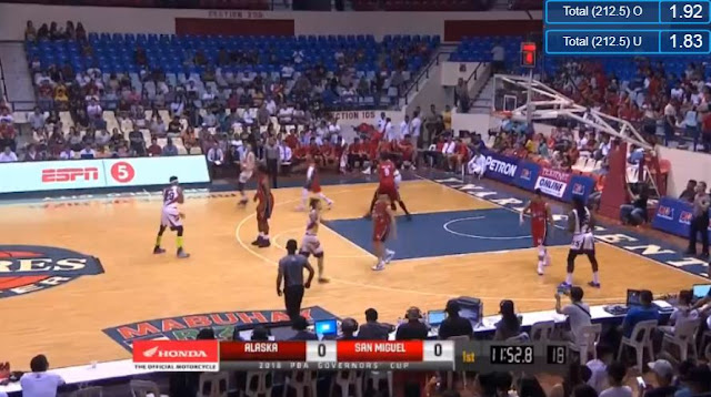 Live Streaming List: SMB vs Alaska 2018 PBA Governors' Cup