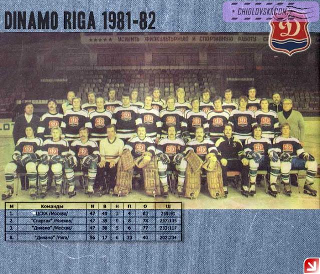 Динамо Рига 1981 состав команды