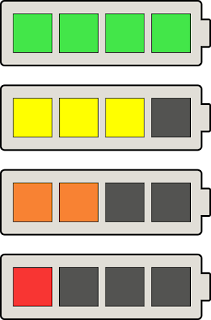 Battery indicator of the mouse