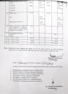 Panchkula DC Rate 2021-22 page 4