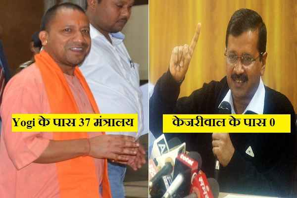 difference-between-yogi-adityanath-and-arvind-kejriwal-as-cm