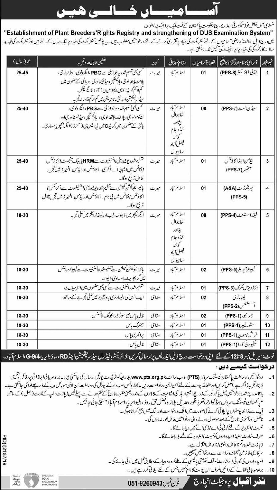 PTS Jobs in  Ministry of National Food Security