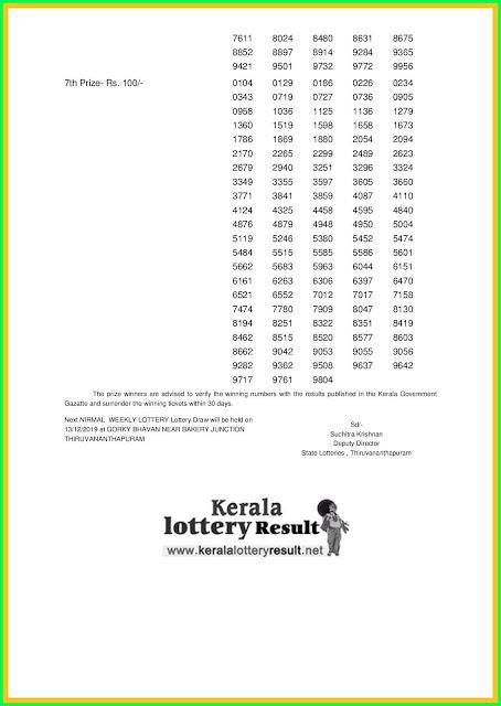 Kerala Lottery result  06-12-2019 Nirmal Lottery Results NR-150-- (keralalotteryresult.net)