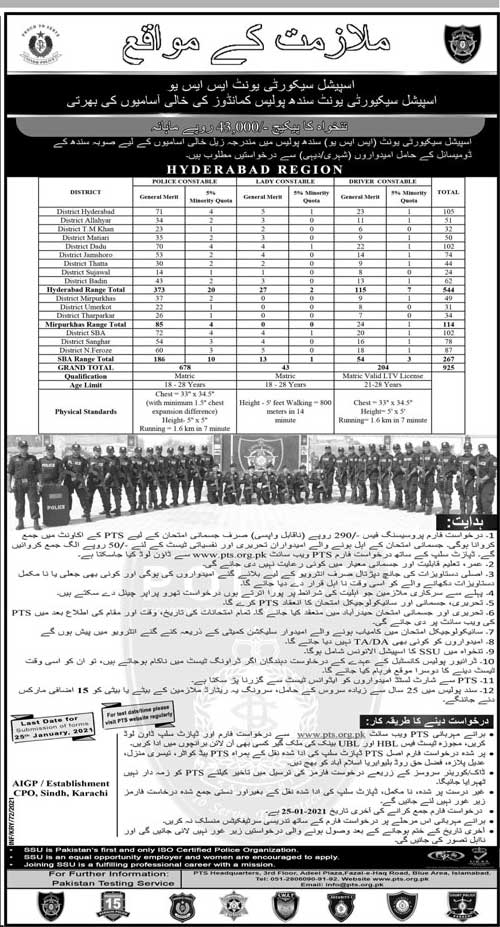 Latest Sindh Police Special Security Unit Jobs 2021