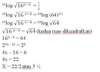 Logaritma : Pengertian, Sifat, Persamaan, Pertidaksamaan ...