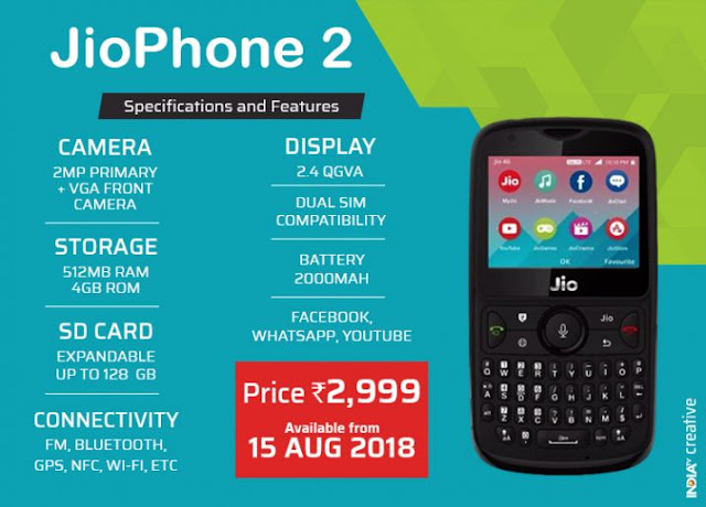 JioPhone 2 registration starts on August 15: how to book, specs, price, booking procedure.