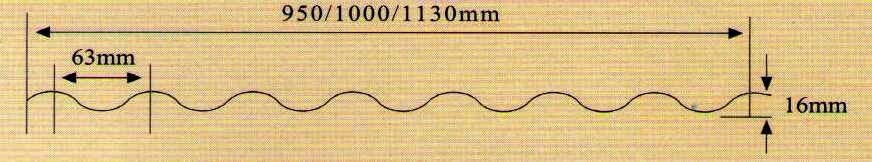 Tôn nhựa Kháng Ăn Mòn PVC Sóng Tròn - chiều cao sóng và khoảng cách sóng