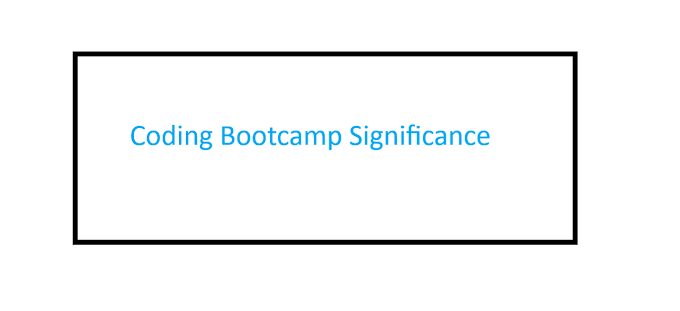 Significance of Learning Programming in Coding Boot camp