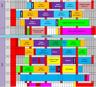 Jadwal Pelajaran K13 Tahun 2018/2019 Kelas 1,2,3,4,5 dan 6.