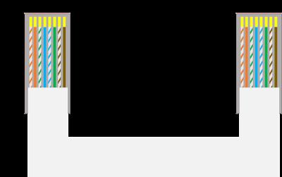 urutan kabel UTP straight menurut standar b