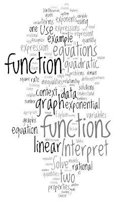 the MathSmith: High School Math Common Core Standards Wordles