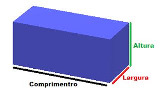 Localizando o comprimento, altura e largura do retângulo