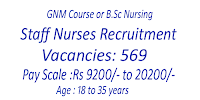 Staff Nurses Recruitment 569 Vacancies GNM Course or B.Sc Nursing