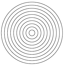 UNHCE Software Training: How to Draw Concentric Circles