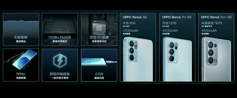 OPPO outs Reno6, Reno6 Pro, and Reno6 Pro Pro+ in China