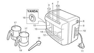 arçelik telve türk kahve makinesi teknik özellikler - KahveKafeNet
