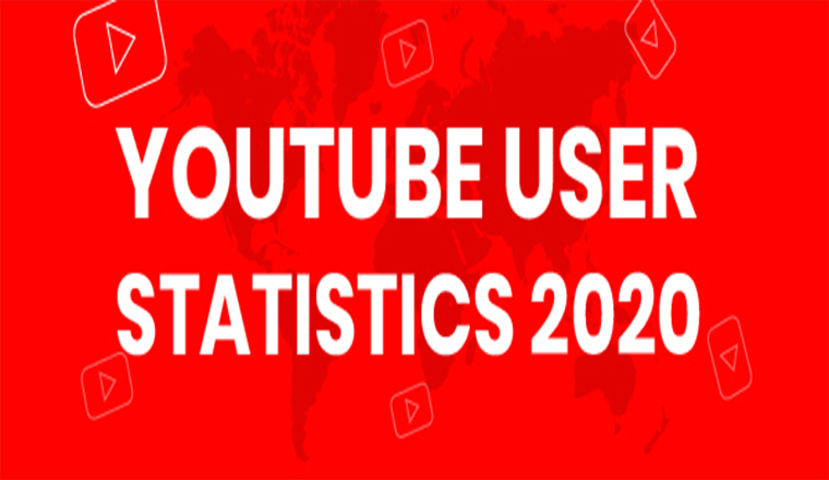 YouTube User Statistics 2020 #infographic