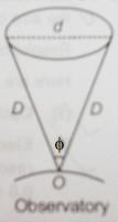 https://www.indiastudysolution.com - image describing measurement of large distances