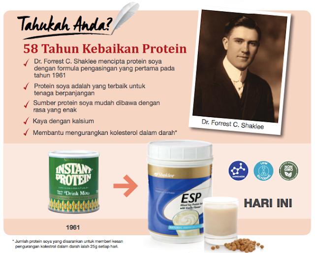 58 Tahun Kebaikan Protein