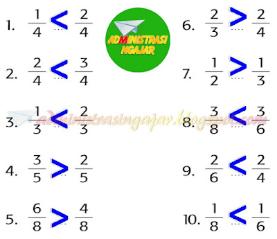 Kunci Jawaban Tema 5 Kelas 3 Halaman 116