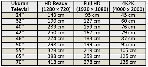 Ukuran Tv 55 Inch Berapa Cm - Berbagai Ukuran