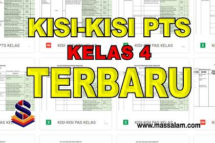 KISI- KISI PTS KELAS 4 TEMA 6-7 SUB 3-1