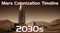 Mars Colonization Timeline - 2030s