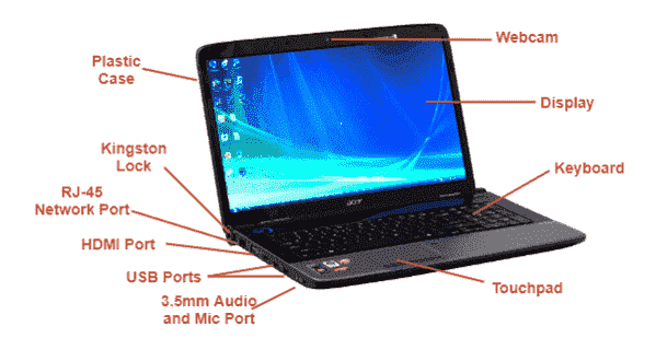 Fifth Generation of the Computer - Laptop