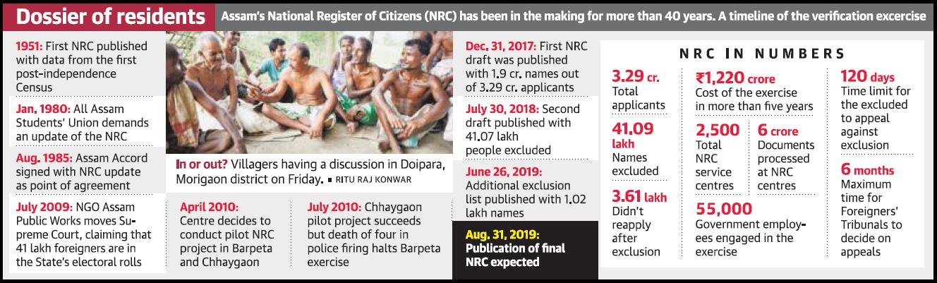 case of NRC in Assam