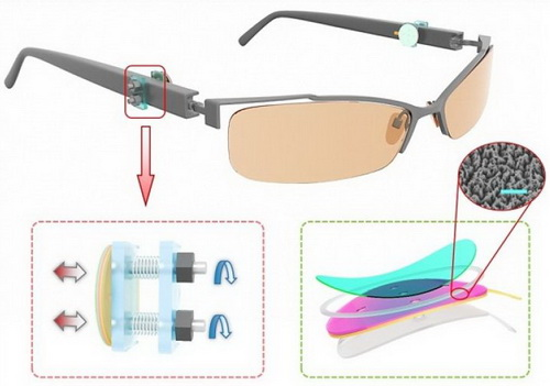 Tinuku.com Eyeglass move device just by blinking eyes