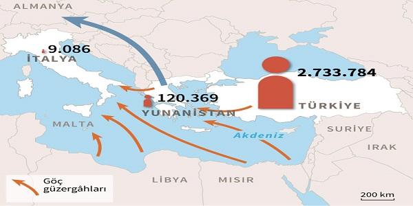 Πόσοι Σύριοι πρόσφυγες είναι έτοιμοι να μας έρθουν από Τουρκία