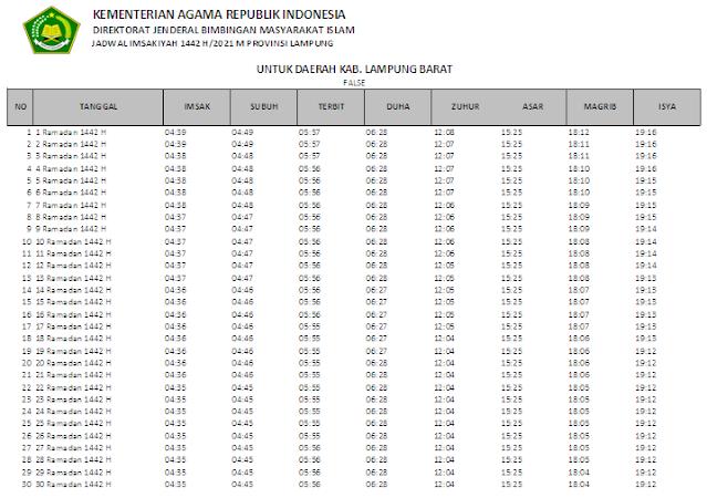 Jadwal Imsakiyah Ramadhan 1442 H Kabupaten Lampung Barat, Provinsi Lampung