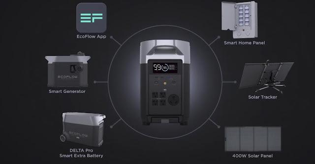 ecoflow-delta-pro-batria-portatil