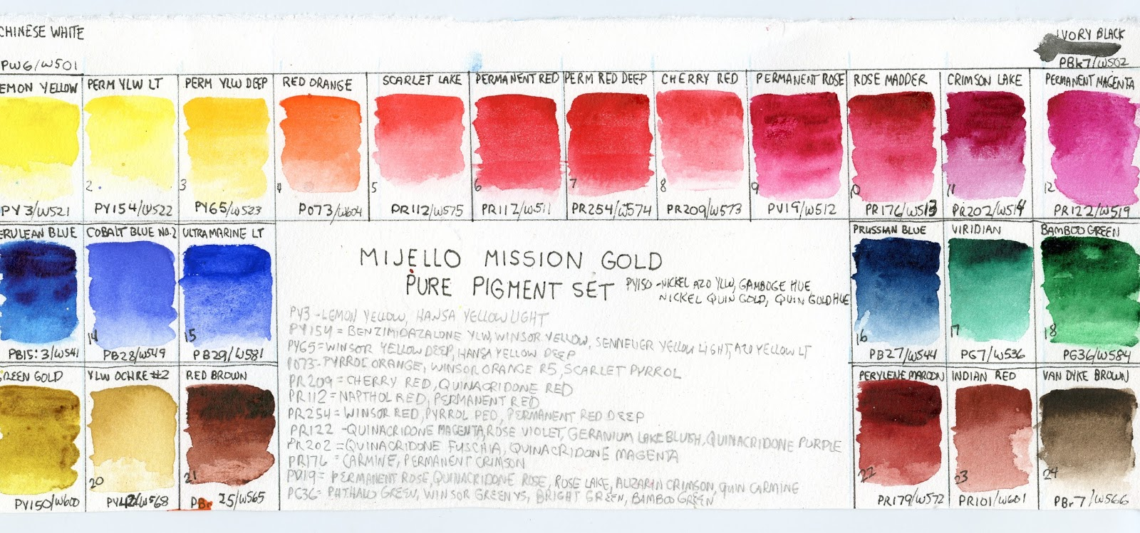 Review mission gold pure pigment watercolor set mijello the colors are intense and you have to work for a lighter tint because they re wet so easily and are so intense a little goes a long way nvjuhfo Images