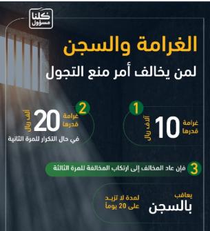عقوبة مخالفة حظر التجوال في السعودية