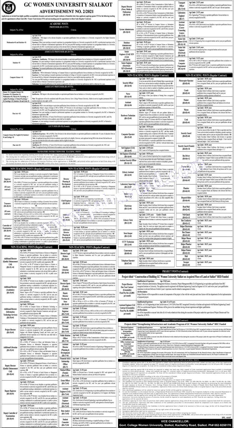 New Government jobs 2021 in Govt College Women University Sialkot